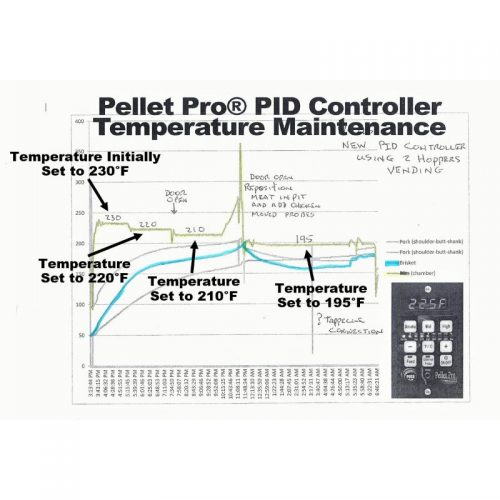 pid-controller-graph
